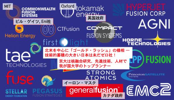 (Presentation) ビジネス段階に入った核融合エネルギー開発 [in Japanese]